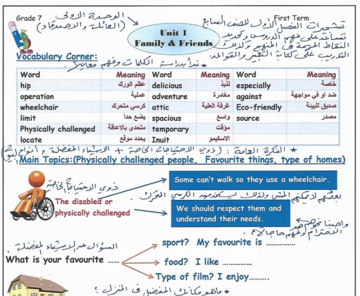 تشجيرات اللغة الانجليزية سابع كفايات اعداد دلال المطيري