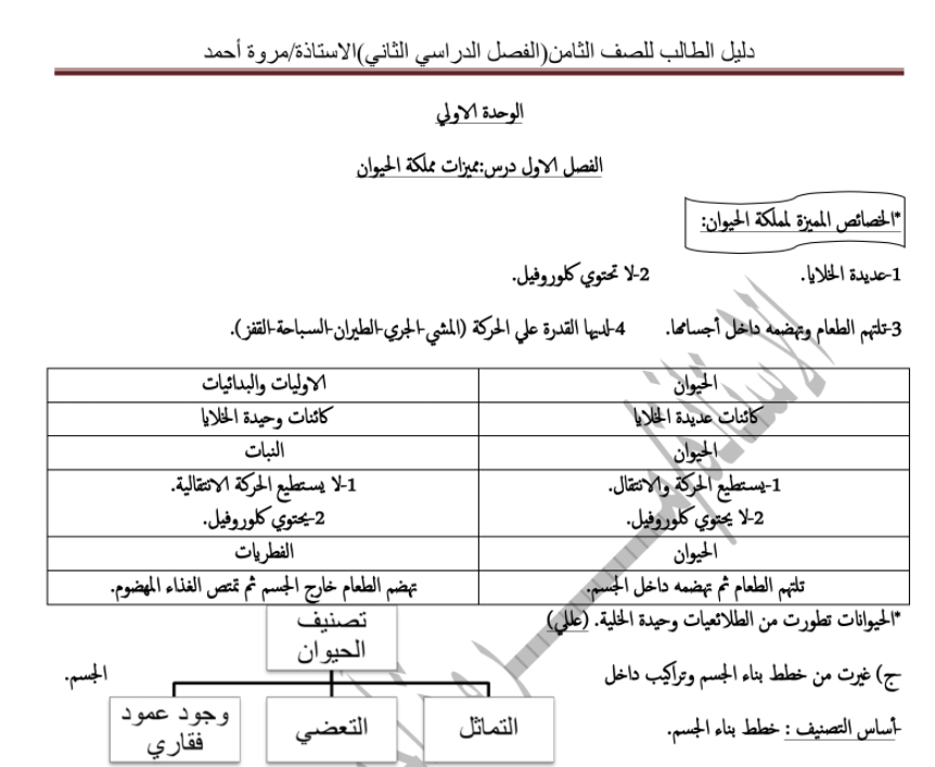 دليل الطالب للصف الثامن الفصل الثاني اعداد مروة احمد