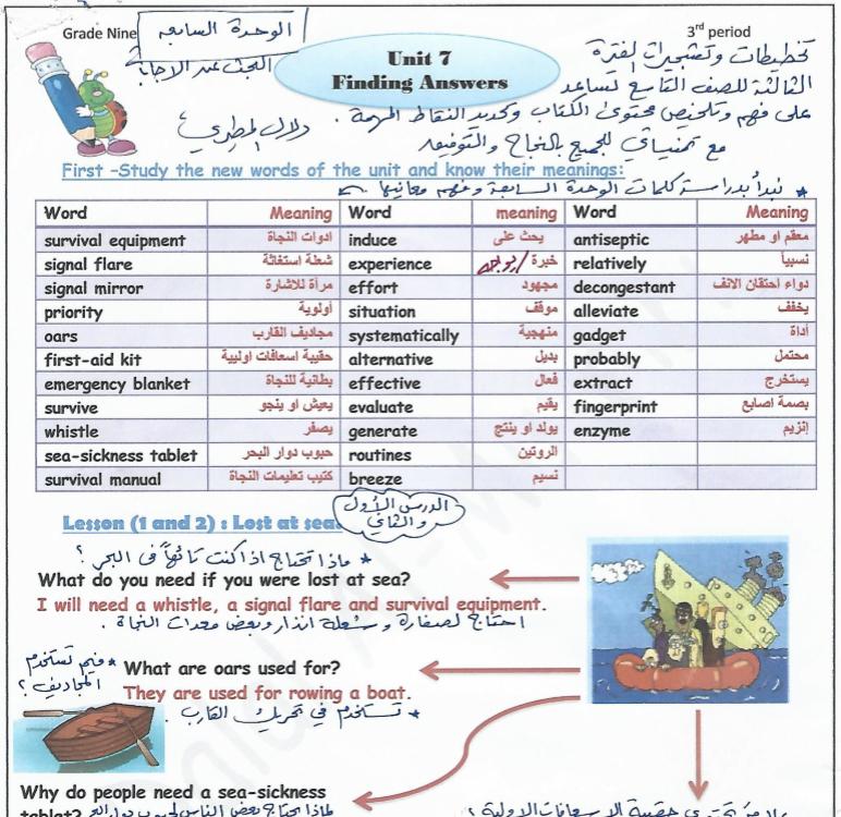 تشجيرات اللغة الانلجيزية للصف التاسع الفصل الثاني اعداد دلال المطيري 2017-2018