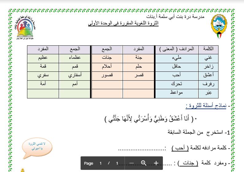 الثروة اللغوية الوحدة الاولى الصف الثالث الفصل الثاني اعداد عبير منصور مدرسة بنت ابي سلمة