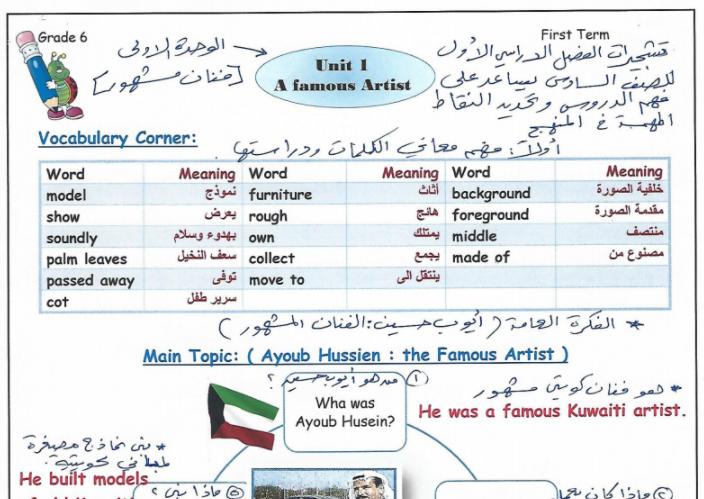 تشجيرات اللغة الانجليزية سادس كفايات اعداد دلال المطيري
