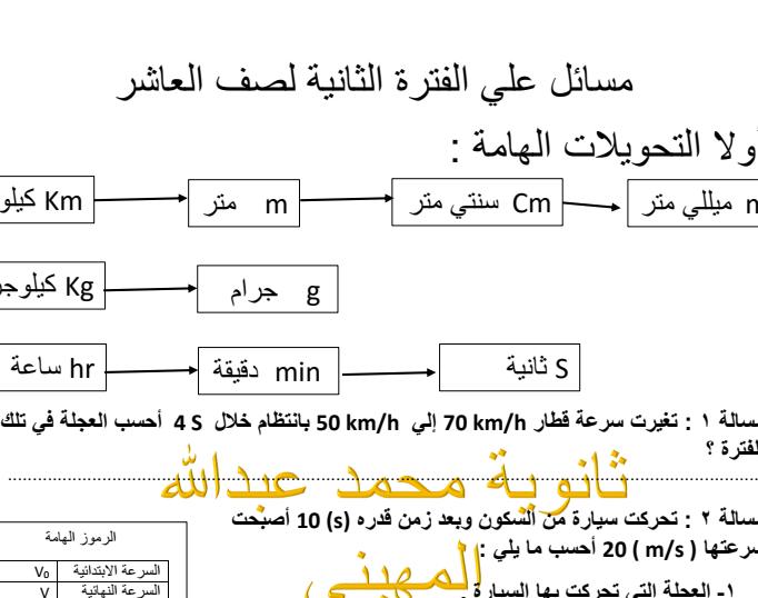 مسائل فيزياء عاشر على الفصل الاول ثانوية محمد المهيني