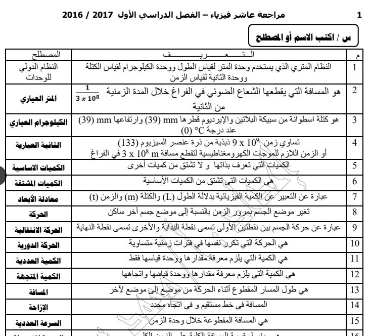 مراجعة فيزياء عاشر الفصل الاول اعداد محمد نعمان 2016-2017