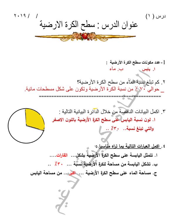 مراجعة بلادي الكويت الصف الخامس