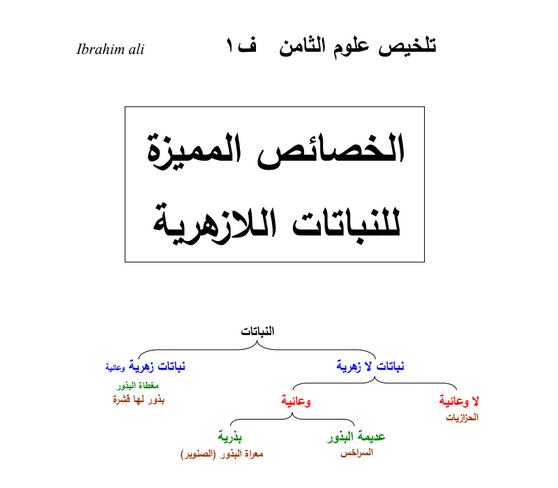تلخيص علوم ثامن الفصل الاول