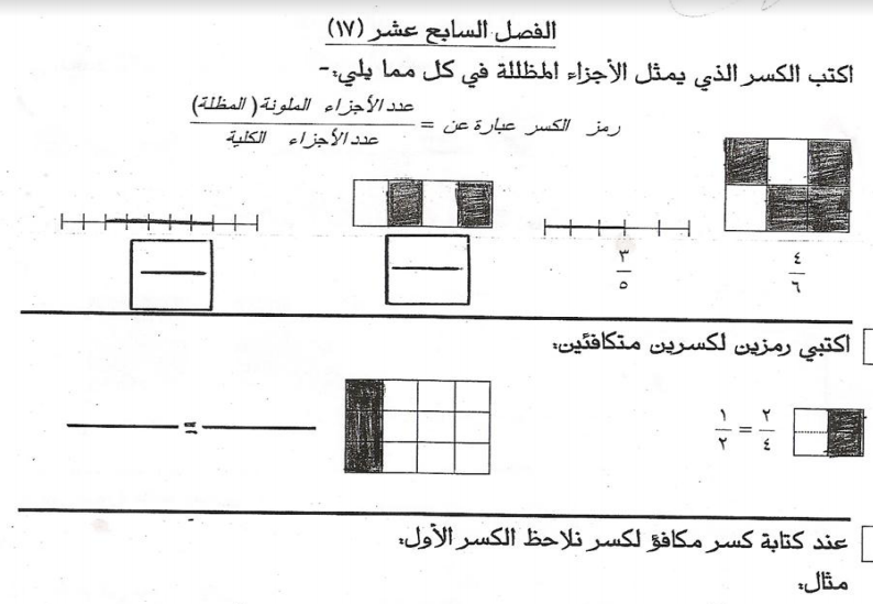 مذكرة رياضيات مشروحة الصف الخامس الفصل الدراسي الثاني