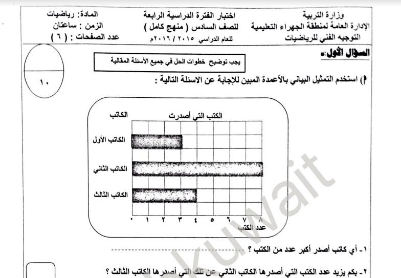 اختبار فصل ثاني رياضيات الجهراء منهج كامل 2015-2016