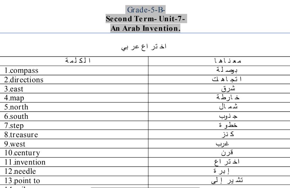 مذكرة لغة انجليزية الصف الخامس الفصل الثاني أ. احمد