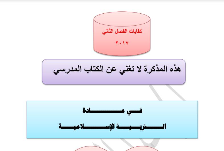 مذكرة اسلامية كفايات للصف السادس الفصل الثاني 2017