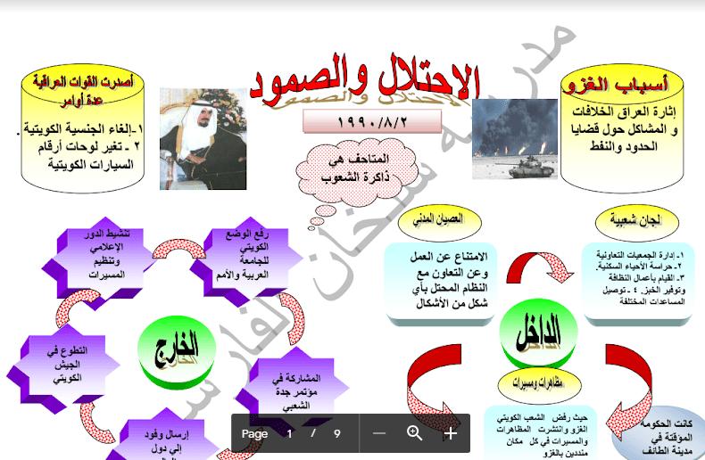خرائط ذهنية اجتماعيات الصف الخامس مدرسة شيخان الفارسي