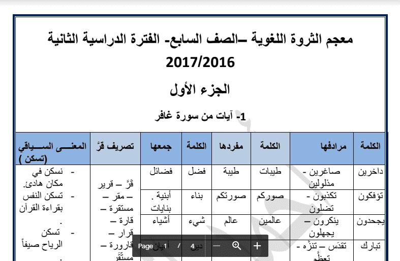معجم الثروة اللغوية الجزء الاول الصف السابع اعداد أحمد الخليفة 2016-2017