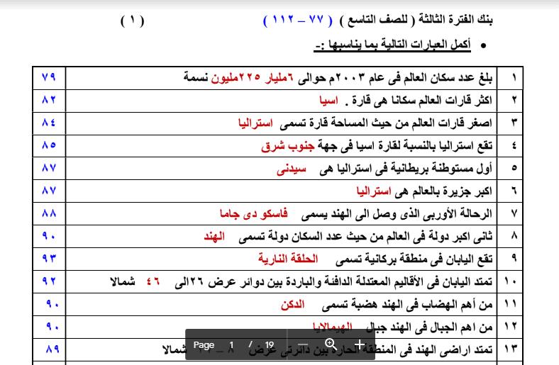 حل بنك اسئلة اجتماعيات الصف التاسع اعداد ناصر الظفيري