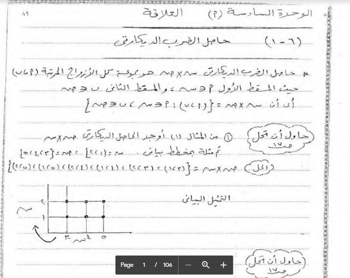 حل كتاب الرياضيات الصف التاسع الفصل الثاني 2018-2019