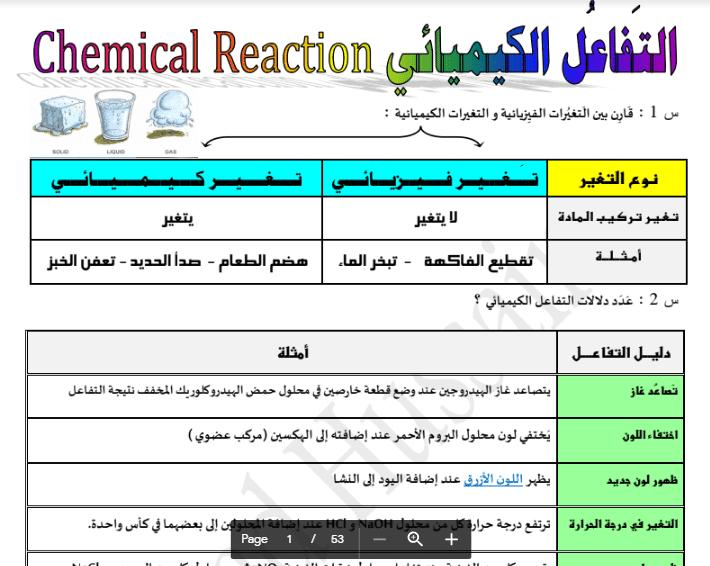 مذكرة كيمياء الصف العاشر الفصل ثاني 2019