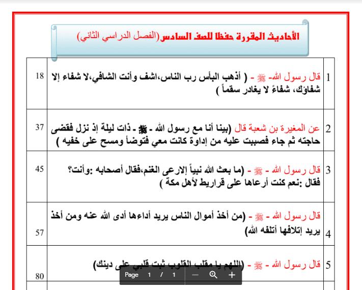 الاحاديث المقرر حفظها اسلامية الصف السادس الفصل الثاني