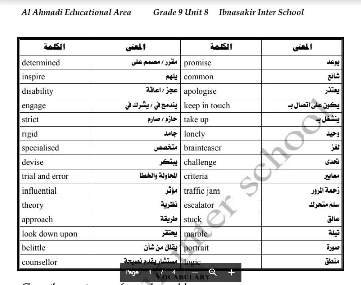 شرح الوحدة الثامنة انجليزية الصف التاسع الفصل الثاني مدرسة ابن عساكر