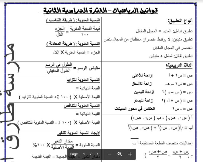 قوانين الرياضيات الصف التاسع الفصل الثاني مدرسة طارق السيد رجب