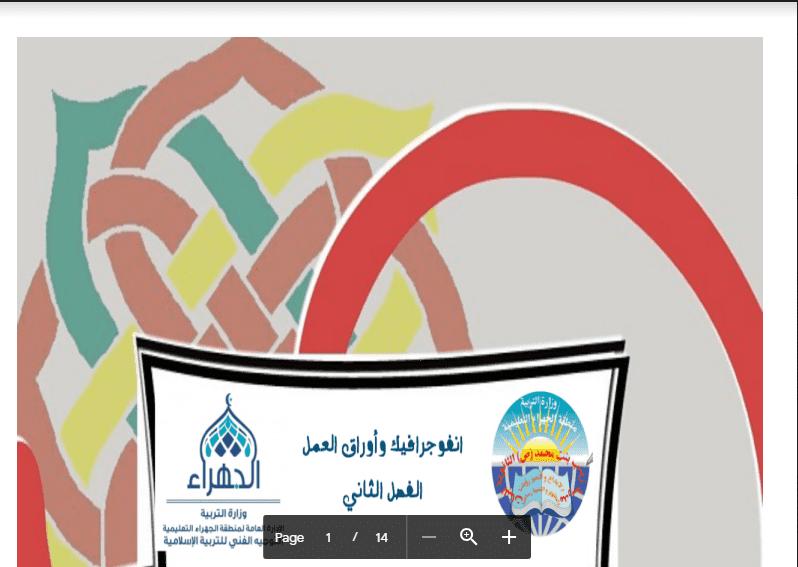 انفوجرافيك وأوراق عمل اسلامية الصف الثالث الفصل الثاني اعداد حريبة العازمي