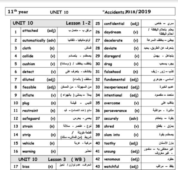 الكلمات المقررة لغة إنجليزية بالترجمة للوحدات 10-12 الصف الحادي عشر الفصل الثاني 2018-2019