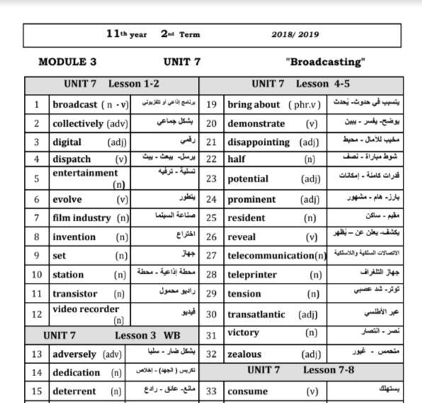 الكلمات المقررة لغة إنجليزية للوحدات 7-9 الصف الحادي عشر الفصل الثاني 2018-2019