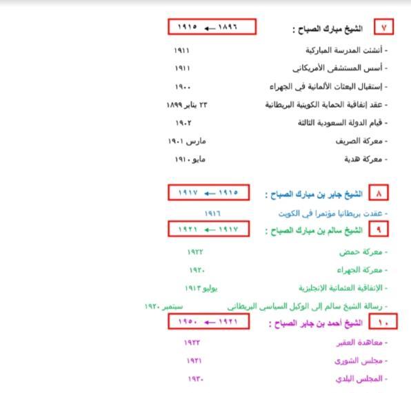 ملخص تواريخ تاريخ الكويت الصف العاشر الفصل الثاني