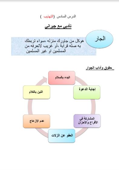 مراجعة الإختبار الثاني تربية إسلامية للصف الرابع الفصل الثاني مدرسة السلام الإبتدائية 2018-2019 2