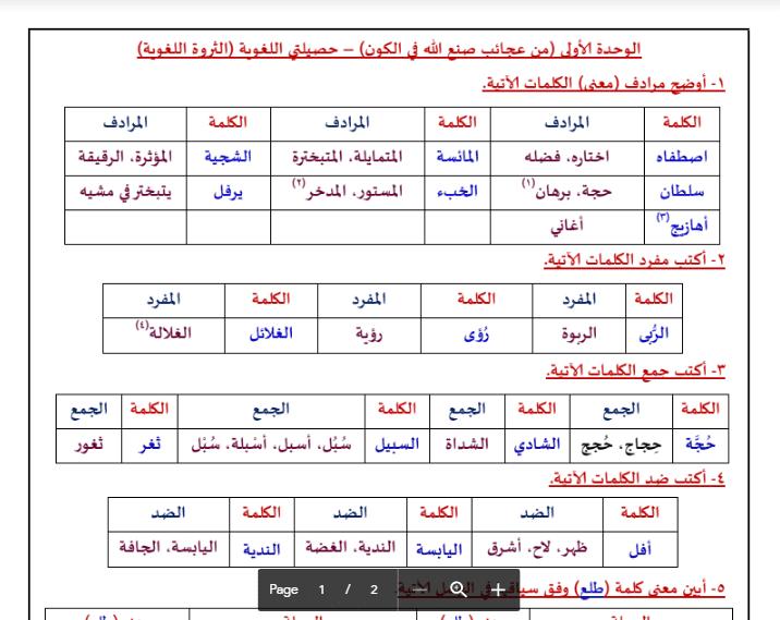 الثروة اللغوية الوحدة الاولى لغة عربية الصف الثامن الفصل الثاني اعداد وجيه فوزي الهمامي