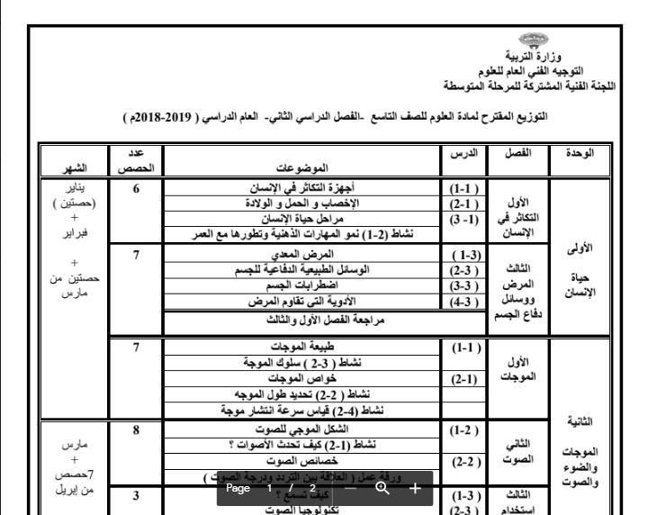 خطة توزيع منهج الاهداف مادة العلوم الصف التاسع الفترة الثانية 2018-2019