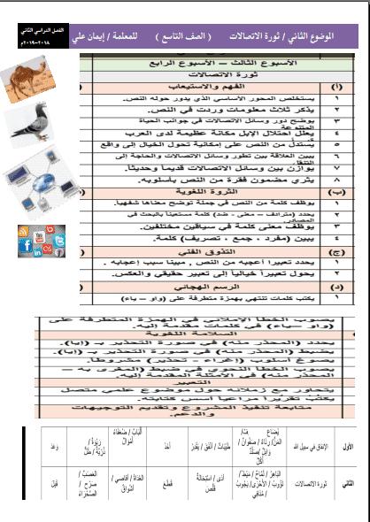 الموضوع الثاني ثورة الاتصالات لغة عربية الصف التاسع الفصل الثاني إعداد إيمان علي 2018-2019