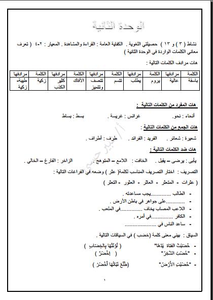 إجابة الوحدة الثانية لغة عربية الصف السادس الفصل الثاني إعداد عبير حسني