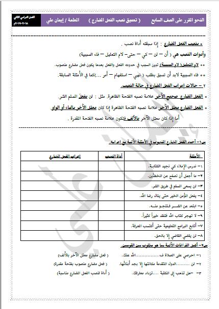 النحو المقرر للصف السابع لغة عربية نصب الفعل المضارع الفصل الثاني اعداد إيمان علي 2018-2019