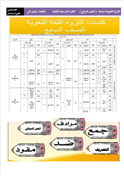 الثروة اللغوية الصف السابع لغة عربية الفصل الثاني إعداد إيمان علي 2018-2019