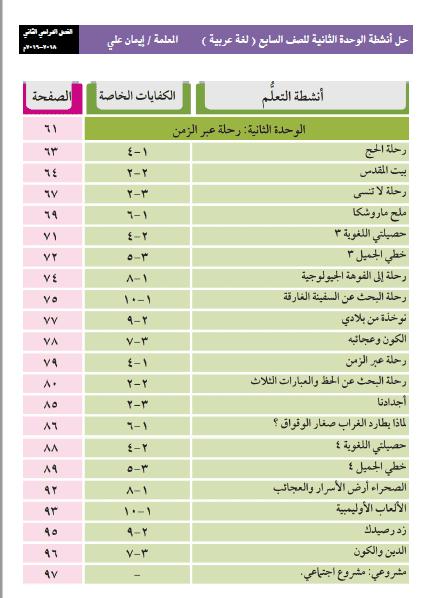 حل أنشطة الوحدة الثانية لغة عربية الصف السابع إعداد إيمان علي 2018-2019