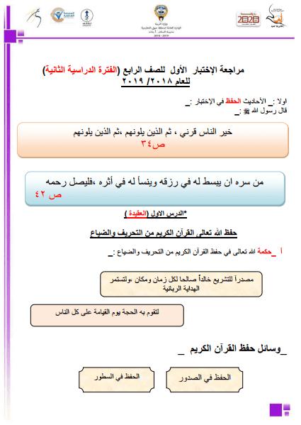 مراجعة الإختبار الأول تربية إسلامية للصف الرابع الفصل الثاني مدرسة السلام الإبتدائية 2018-2019