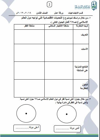 ورقة عمل اجتماعيات للصف الثامن الفصل الثاني مدرسة النجاة النموذجية