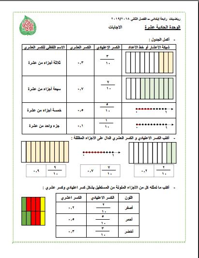 إجابة أسئلة رياضيات الوحدة الحادية عشر للصف الرابع الفصل الثاني 2018-2019