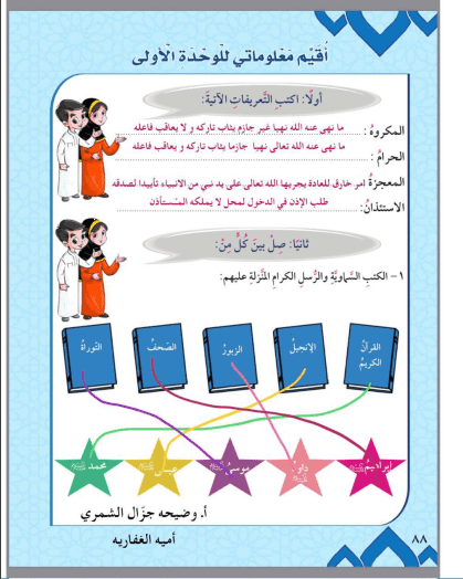 حل أسئلة المراجعة تربية إسلامية للصف الرابع الفصل الثاني