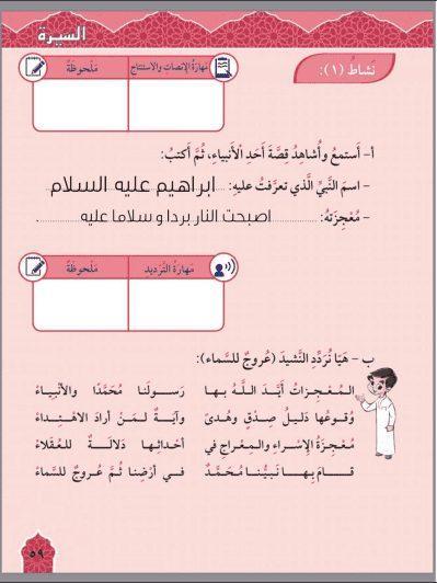 حلول دروس الوحدة الأولى تربية إسلامية للصف الرابع الفصل الثاني