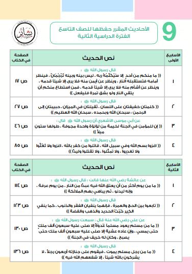 الأحاديث المقررة حفظها تربية إسلامية للصف التاسع الفصل الثاني مدرسة الرقة المتوسطة 2018-2019