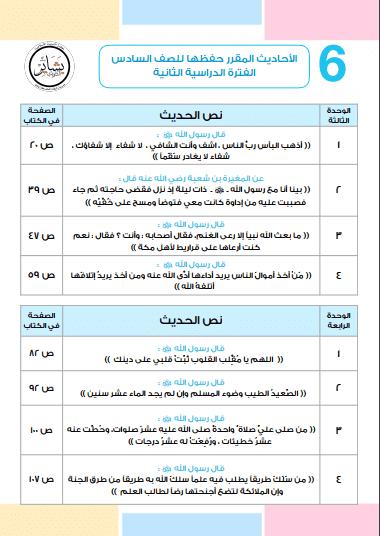 الأحاديث المقررة حفظها تربية إسلامية للصف السادس الفصل الثاني مدرسة الرقة المتوسطة 2018-2019