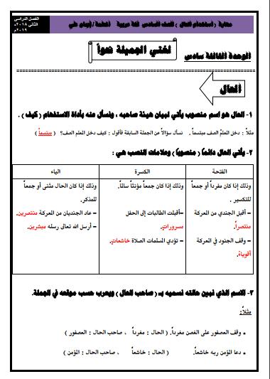 مهارة استخدام الحال للصف السادس لغة عربية الفصل الثاني إعداد أ.إيمان علي 2018-2019