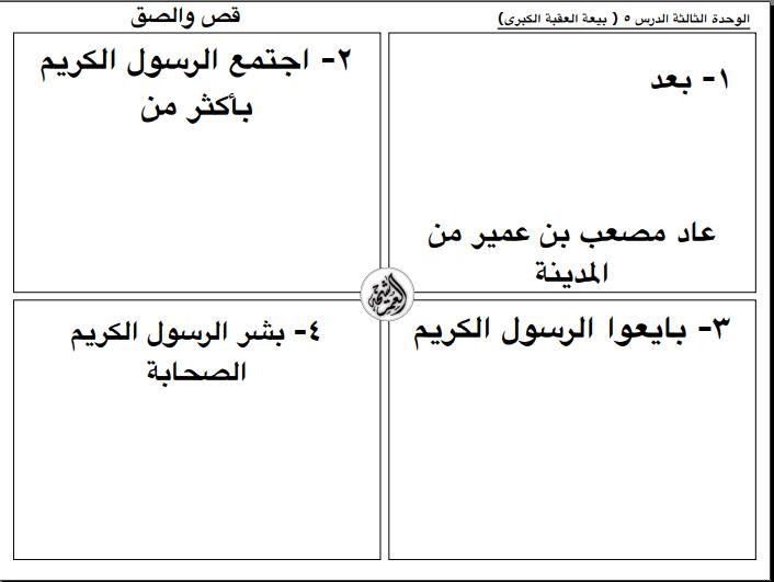ورقة عمل تربية إسلامية بيعة العقبة الكبرى للصف الرابع الفصل الثاني إعداد أ. شيخة العمر