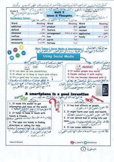 تشجيرات مترجمة لغة إنجليزية للصف الثامن الفصل الثاني إعداد أ. دلال المطيري