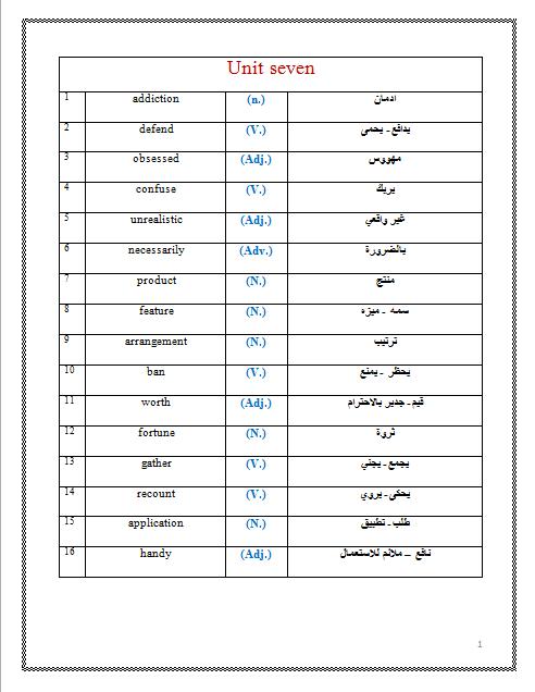 مذكرة لغة إنجليزية للصف الثامن الفصل الثاني مدرسة هالة بنت خويلد 2019