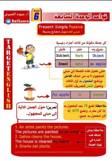 قواعد اللغة الإنجليزية للصف السادس الفصل الثاني إعداد أ. حمود الشمري