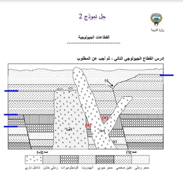 حل نموذج 2 القطاعات الجيولوجية الصف الحادي عشر الفصل الثاني