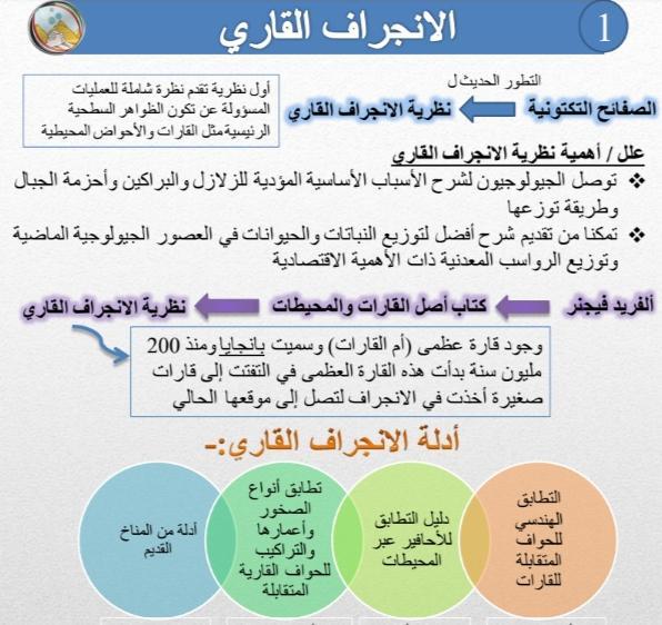 مذكرة جيولوجيا الصف الحادي عشر الفصل الثاني إعداد لؤي علاء محمد