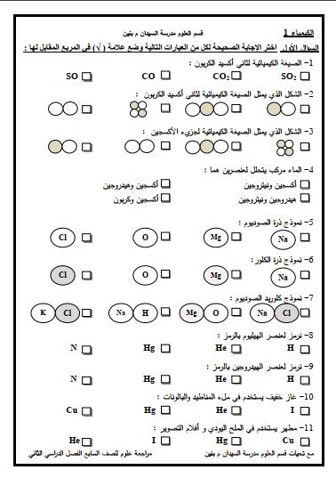 بنك كيمياء 1 للصف السابع الفصل الثاني مدرسة السيدان المتوسطة