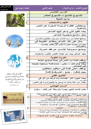الموضوع الخامس يا بن الحياة لغة عربية الصف التاسع الفصل الثاني إعداد أ. إيمان علي 2018-2019
