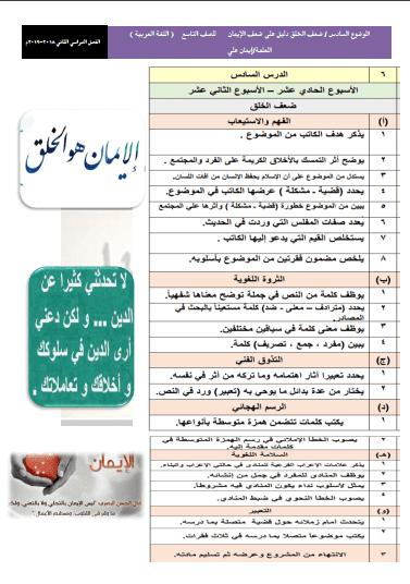الموضوع السادس ضعف الإيمان لغة عربية للصف التاسع الفصل الثاني إعداد أ. إيمان علي 2018-2019